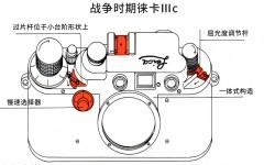 [徕卡资料]徕卡IIIc相机知识介绍摘录
