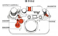 [徕卡资料]徕卡IIId、IIc相机知识介绍摘录