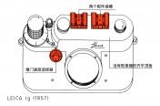 资料 | 徕卡Ig、IIg相机知识介绍摘录