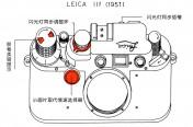 资料 | 徕卡IIf、徕卡If相机知识介绍摘录