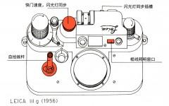 资料   徕卡IIIg相机知识介绍摘录