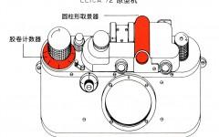 资料   徕卡72相机知识介绍摘录