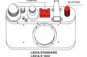 资料 | 徕卡Standard/徕卡III相机知识介绍摘录
