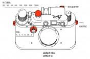 资料 | 徕卡IIIa/徕卡IIIb相机知识介绍摘录